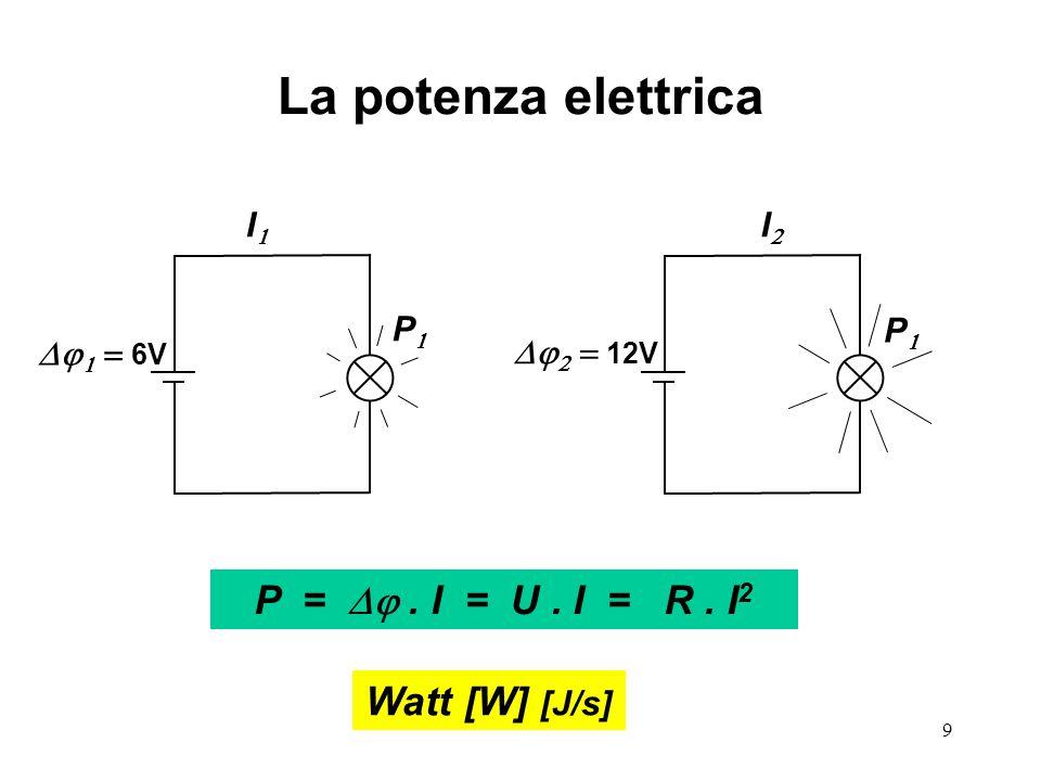 La potenza elettrica P =  . I = U . I = R . I2 Watt [W] [J/s] I1 I2